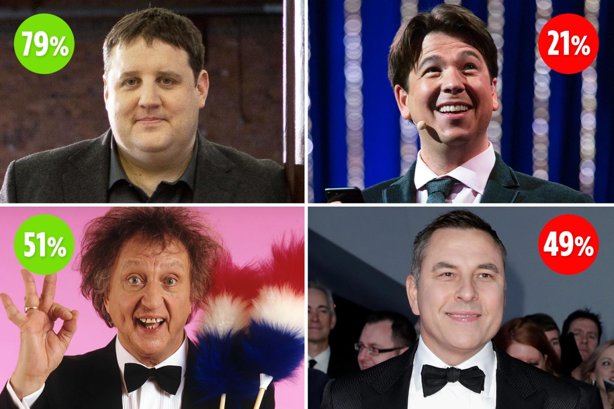 Are Brits from the North or the South more funny? We let Sun readers decide