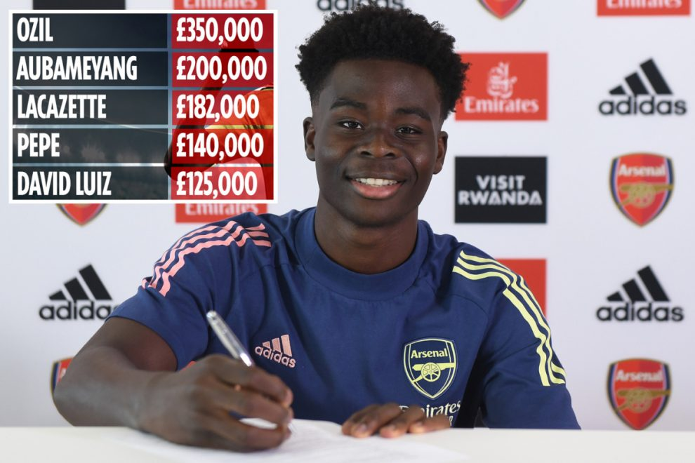 Arsenal wages revealed: Saka pay increases TEN-FOLD to £30,000 a week in new deal but how does he compare to team-mates?
